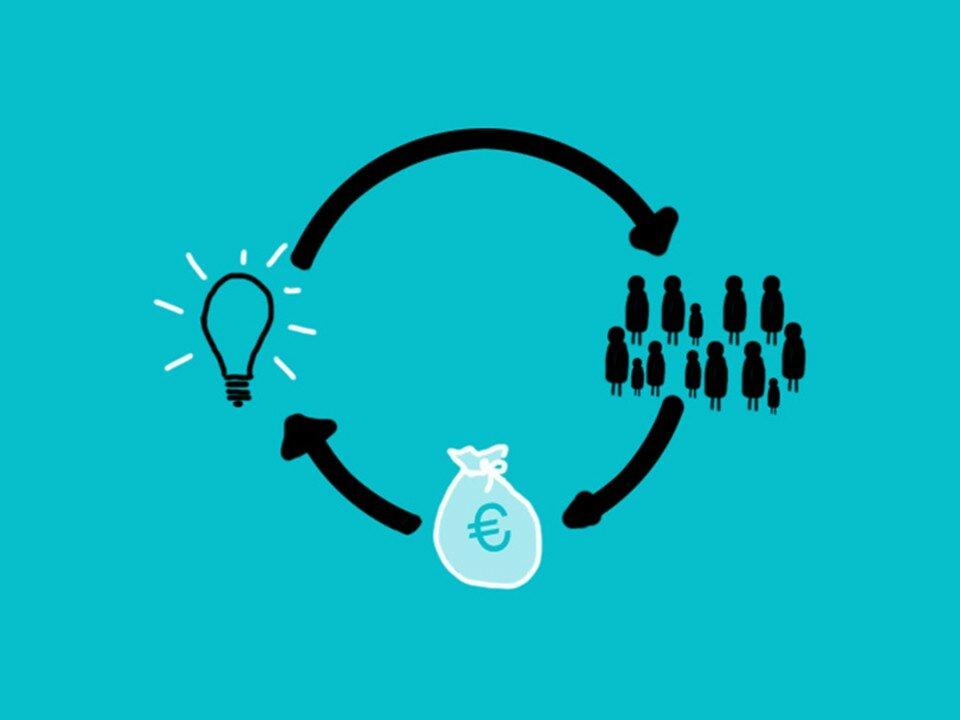 Этапы инвестирования